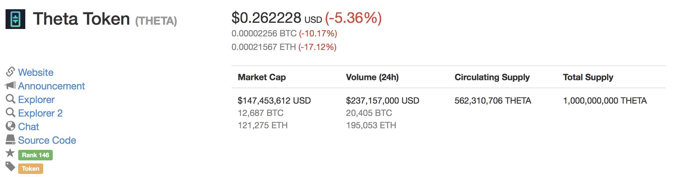 bitcoin cash rpc port