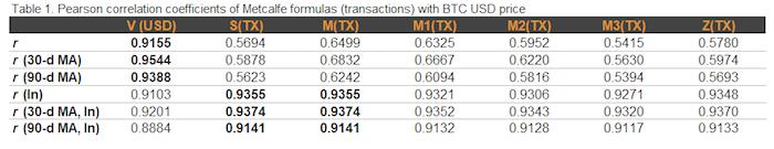 bitcoin debit card usa