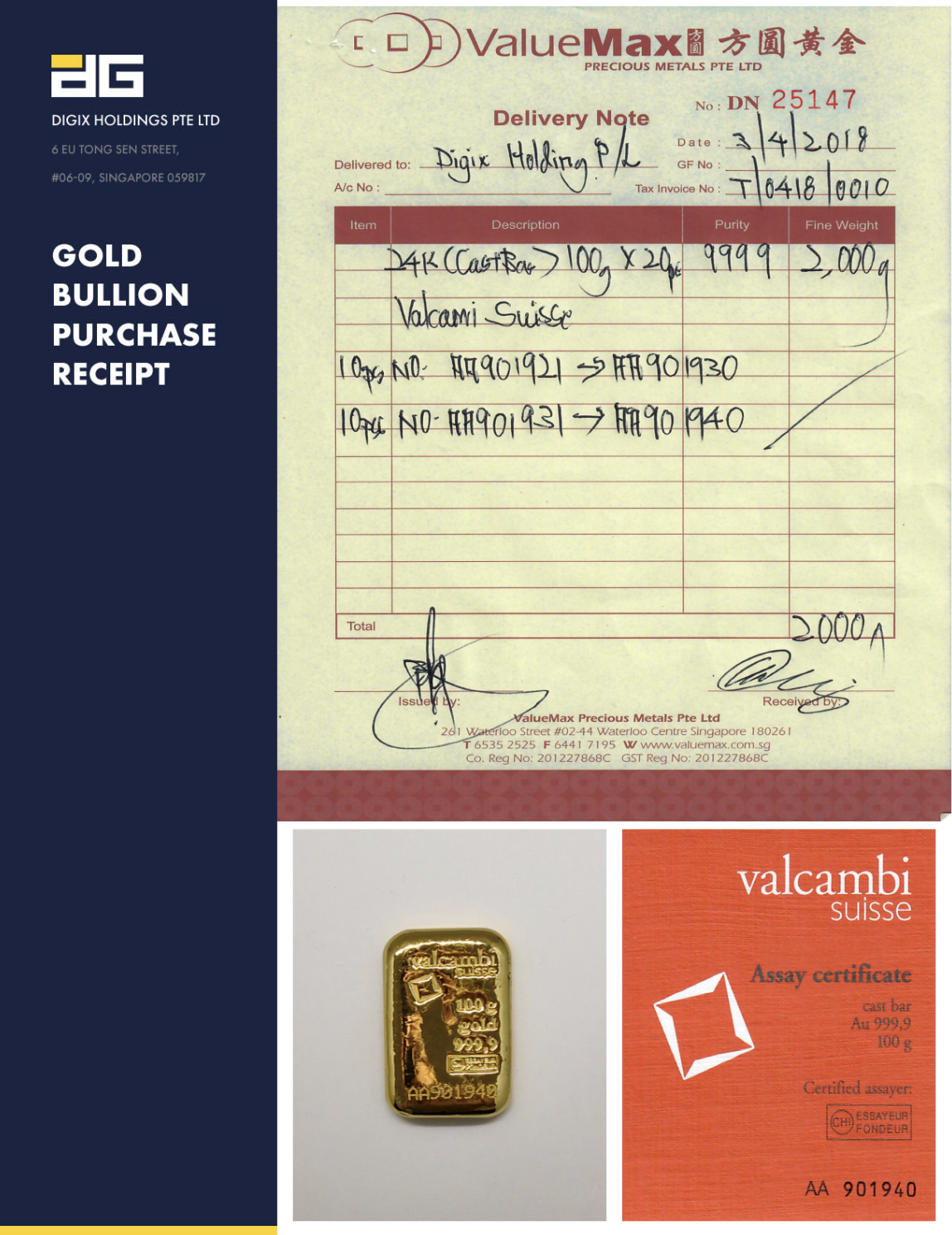What say thou sec digix tokenized gold certificates 1betcityfo Gallery
