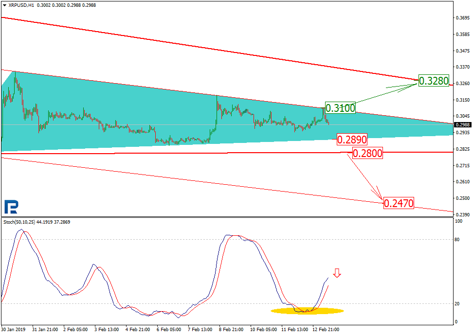 XRPUSDH1 14 - Just a Technical Correction Says This Week's Crypto TA