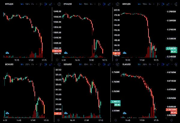 Cryptos fall, August 2019