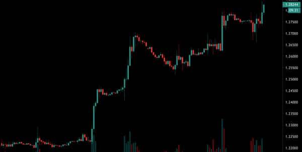 Pound, dollar, Oct 2019