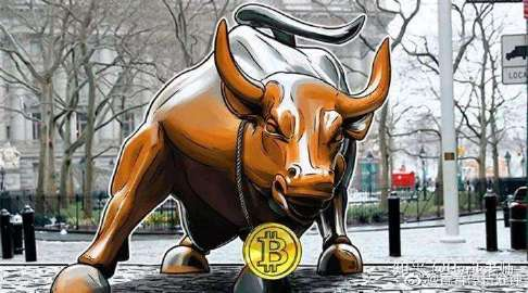 Bitcoin bull market trends in China, July 2020