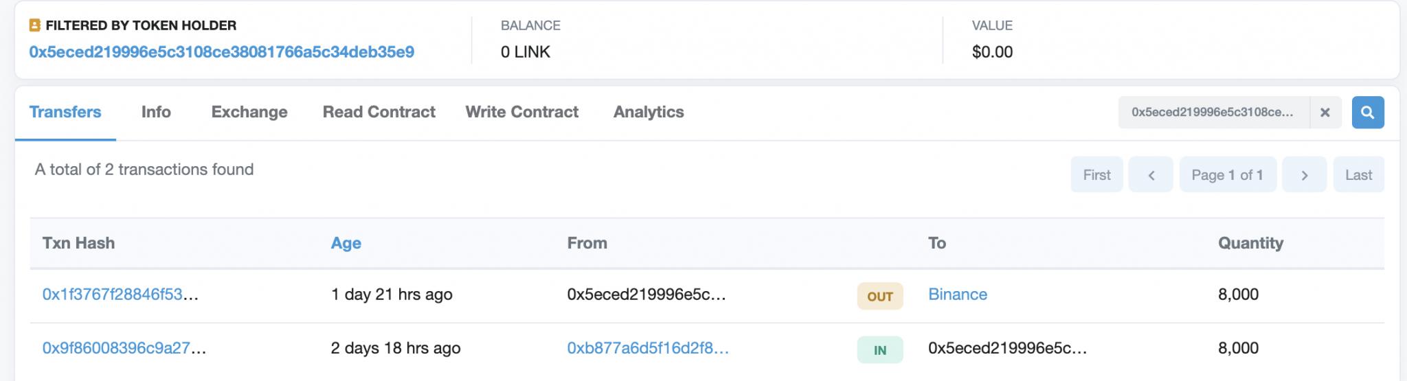 Chainlink Transaktion zu Binance