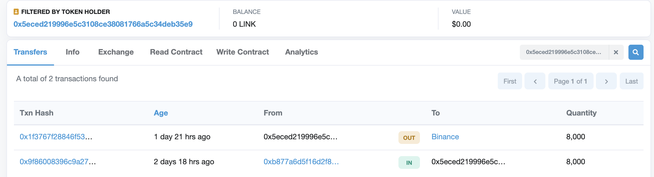 Chainlink dev holdings to Binance through obfuscation, August 2020