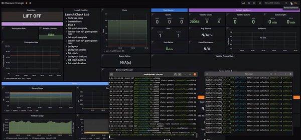 Ethereum 2.0 testnet genesis block, August 2020