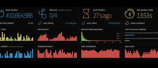 Ethereum network stats, Aug 2020