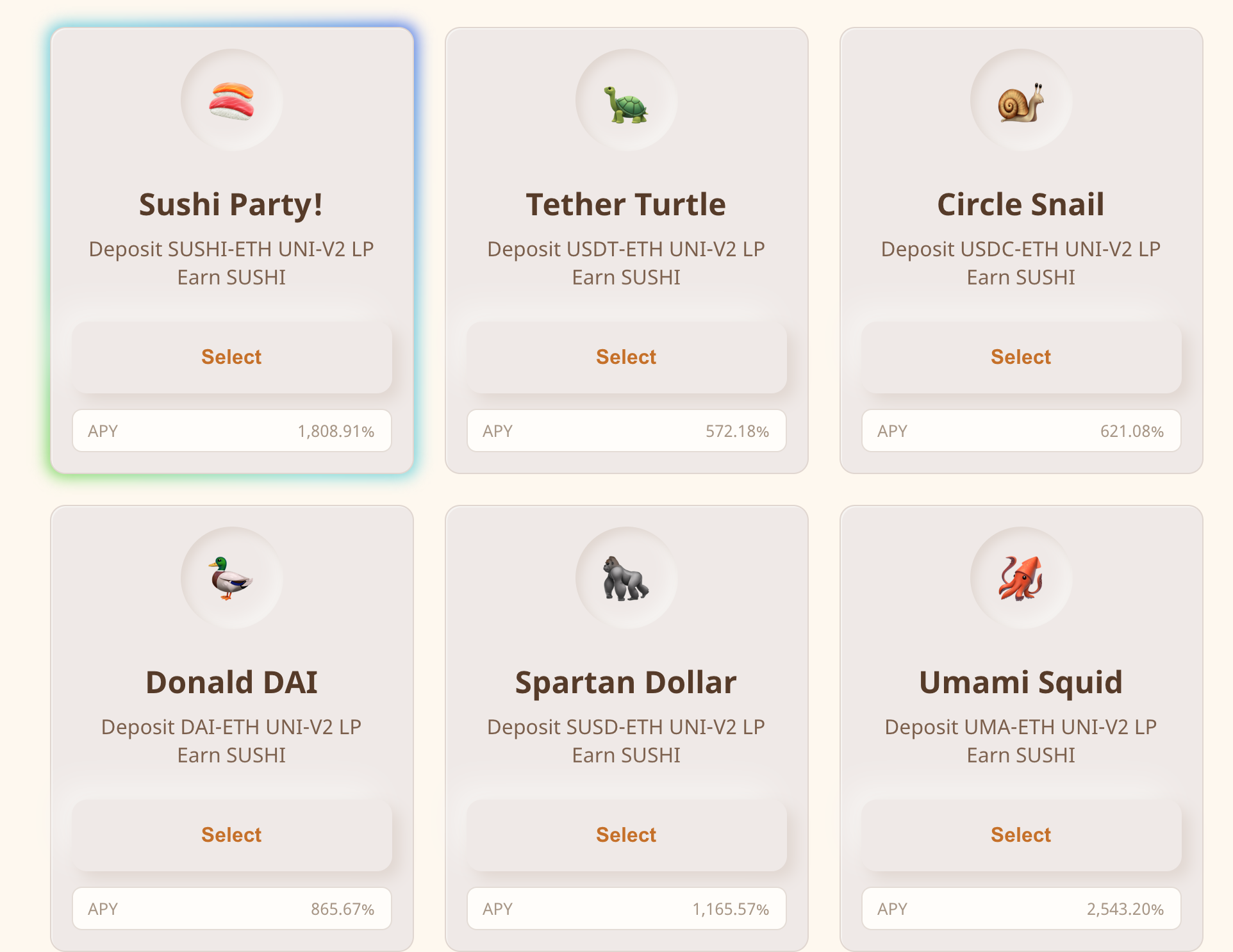 Sushi initial distribution pools, August 2020