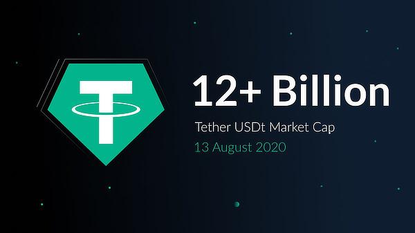 Tether reaches $12 billion market cap, Aug 2020
