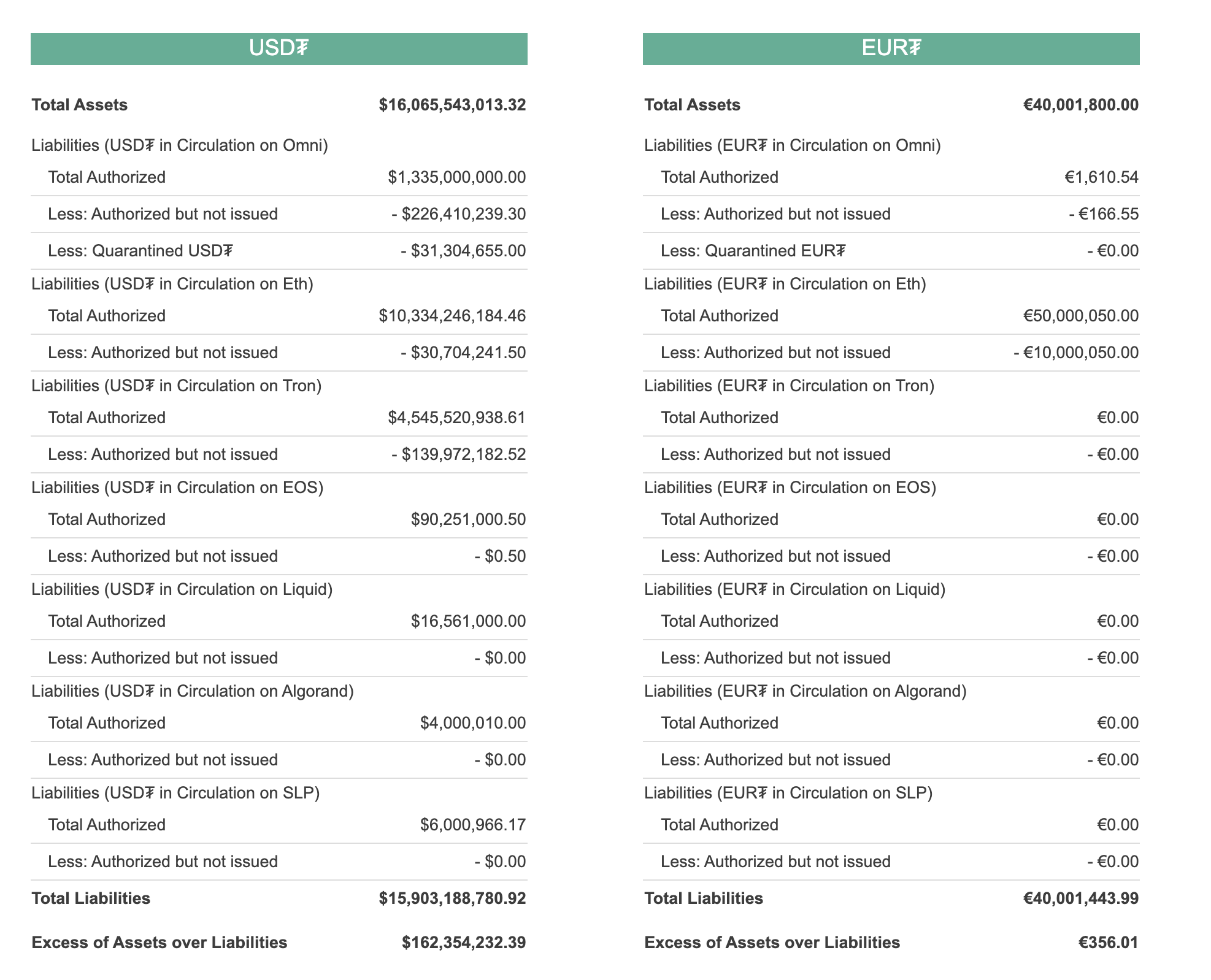 Tether stats, October 2020