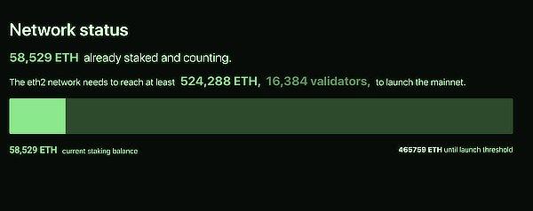 Ethereum 2.0 staking minimum deposits, Nov 2020