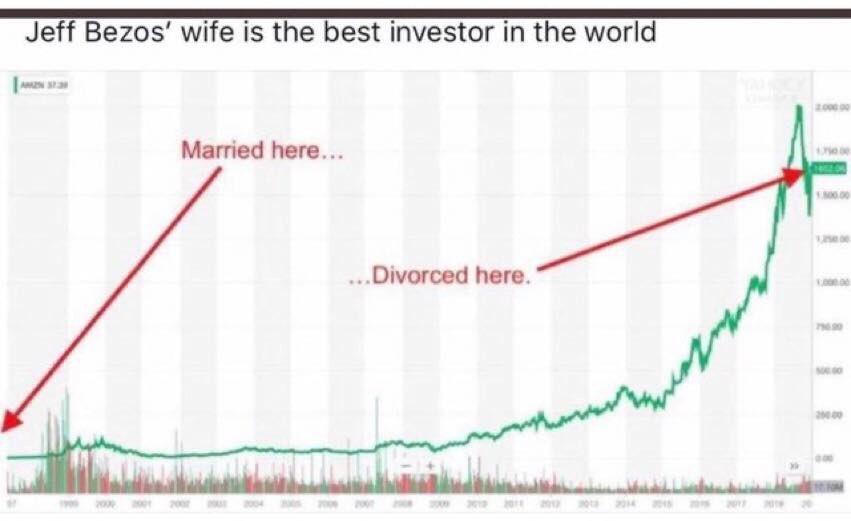 Jeff Bezos wife meme