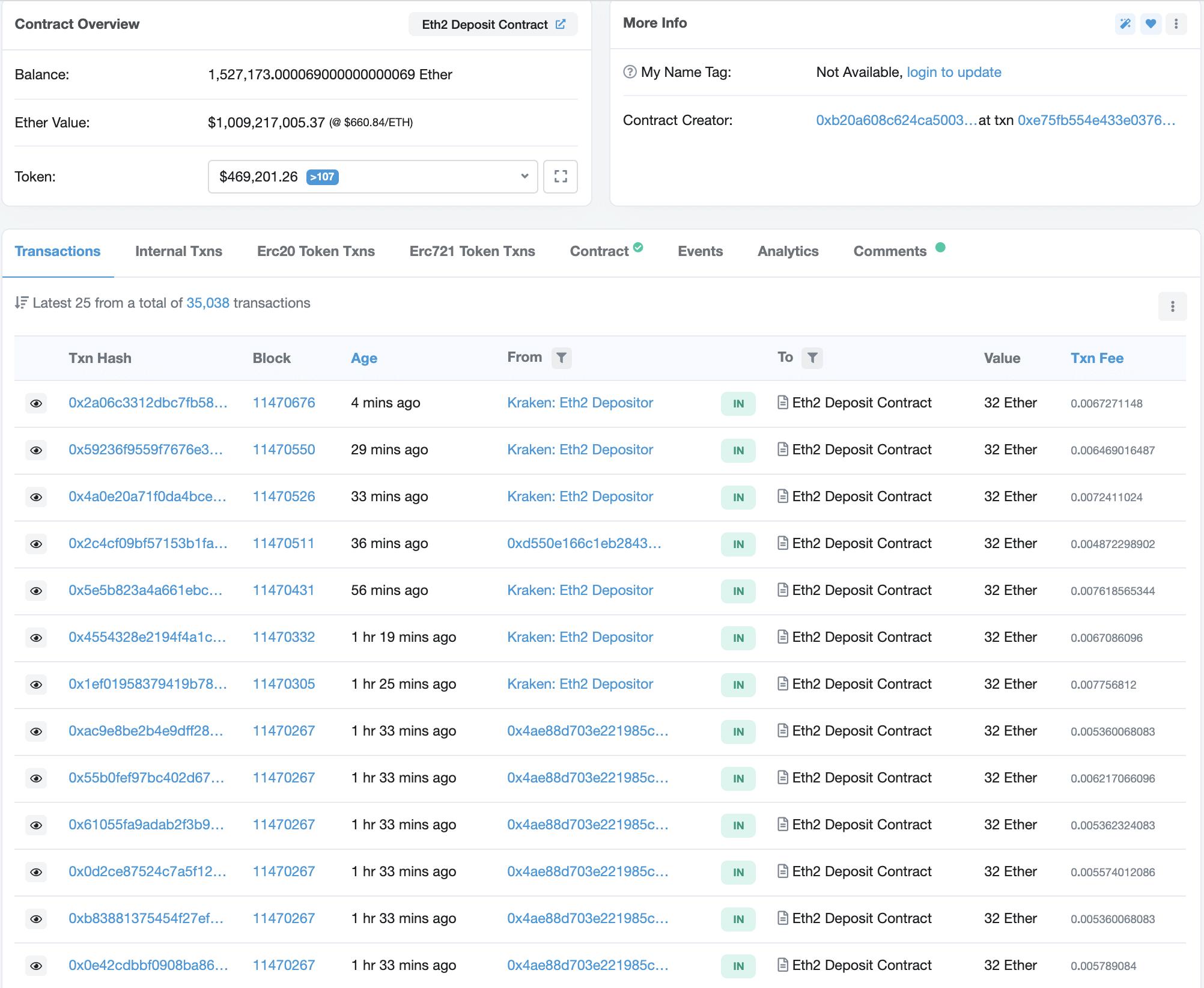 Ethereum 2.0 deposits surpass $1 billion, Dec 2020