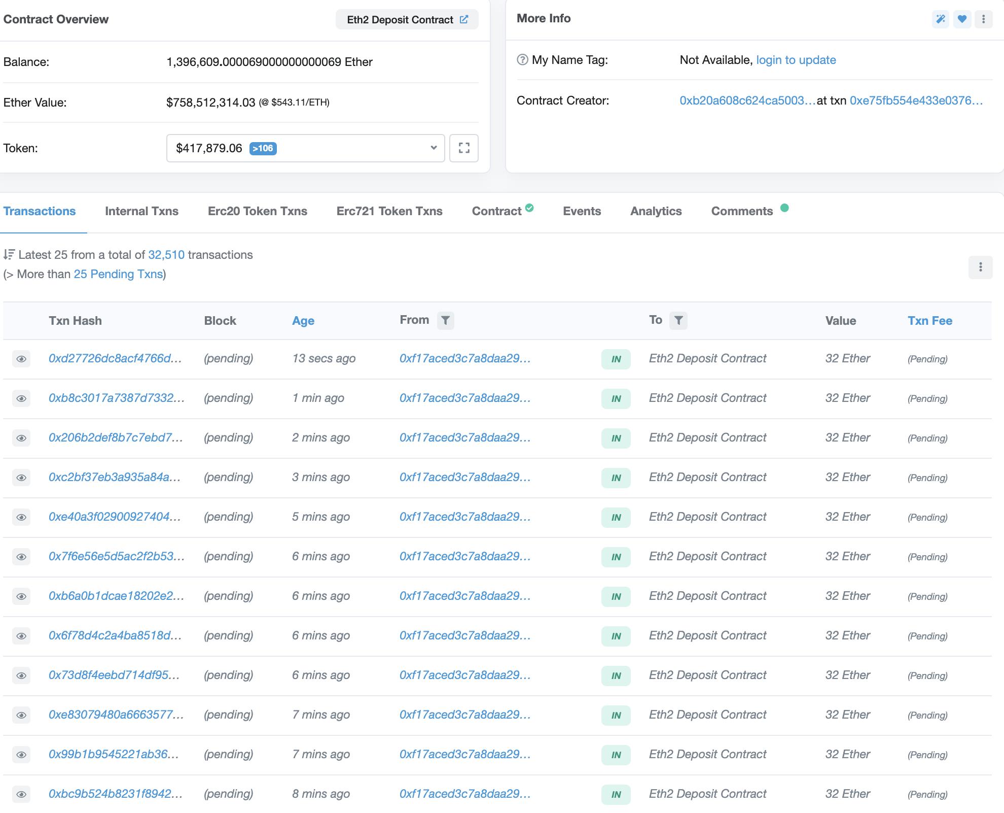 Ethereum 2.0 staking deposits, Dec 2020