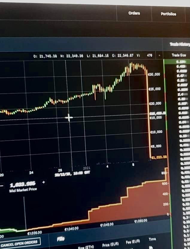 Bitcoin €1,000 on Coinbase, Jan 11 2021