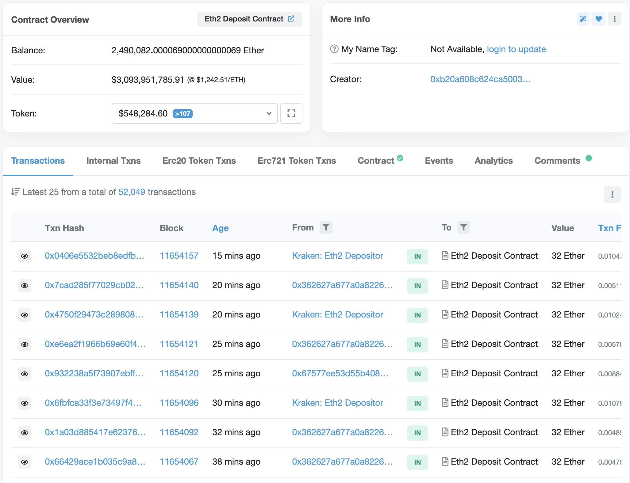 Ethereum 2.0 stakers cross $3 billion, Jan 2021