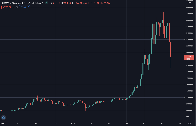 kas suteikia savo vertę bitcoin