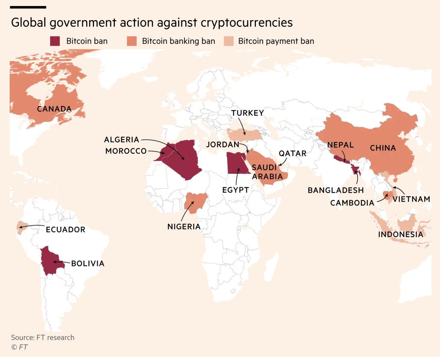 Bitcoin economic freedom index 2021