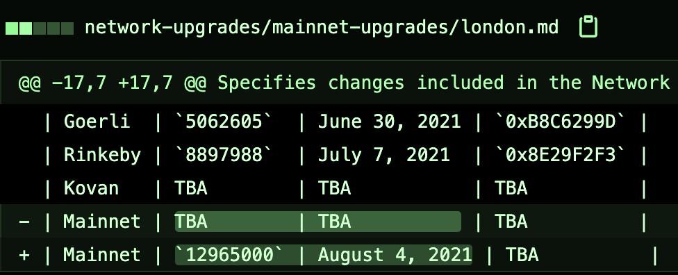 Ethereum EIP1559 block number, July 2021
