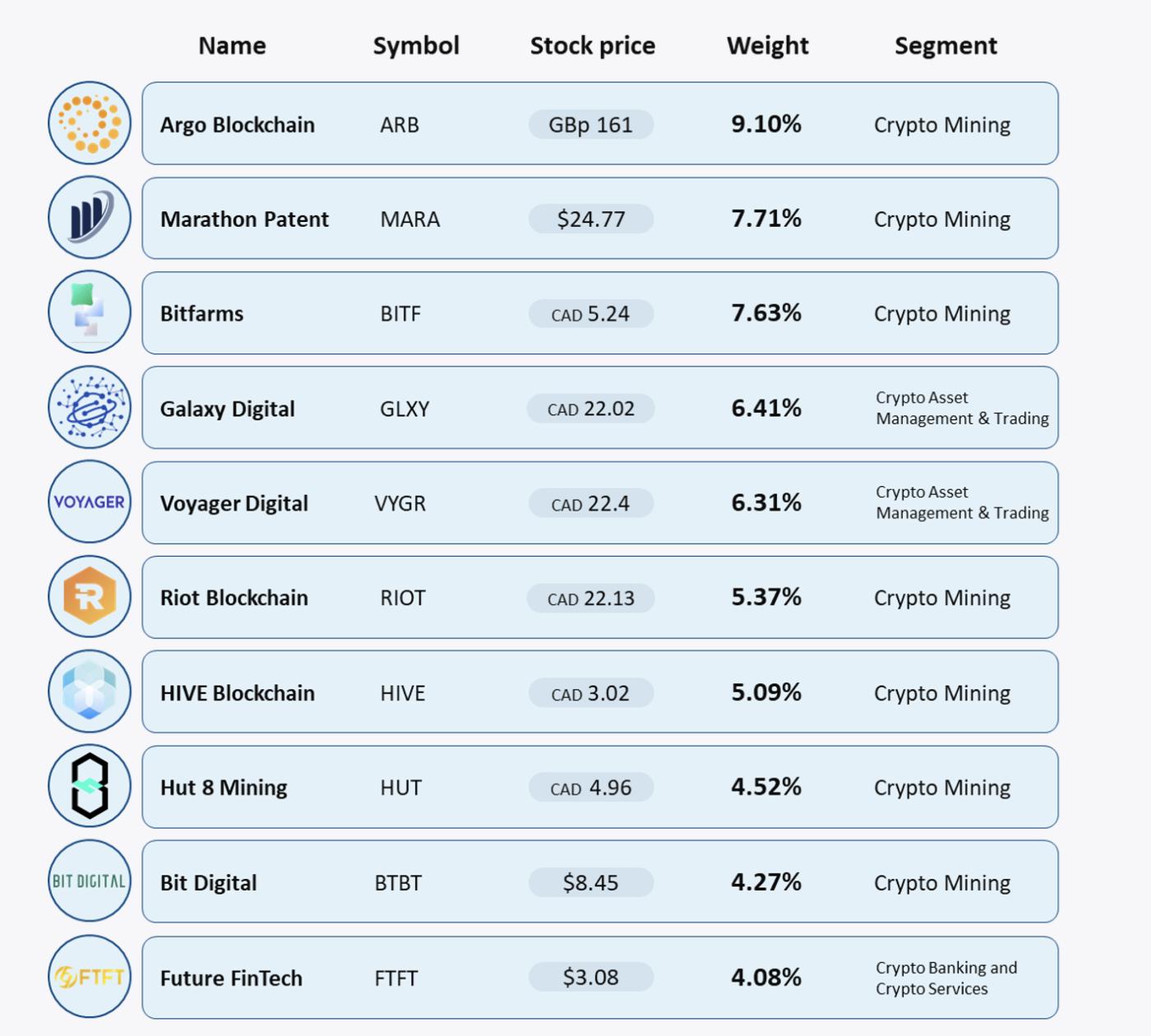 Melanion Bitcoin Exposure index