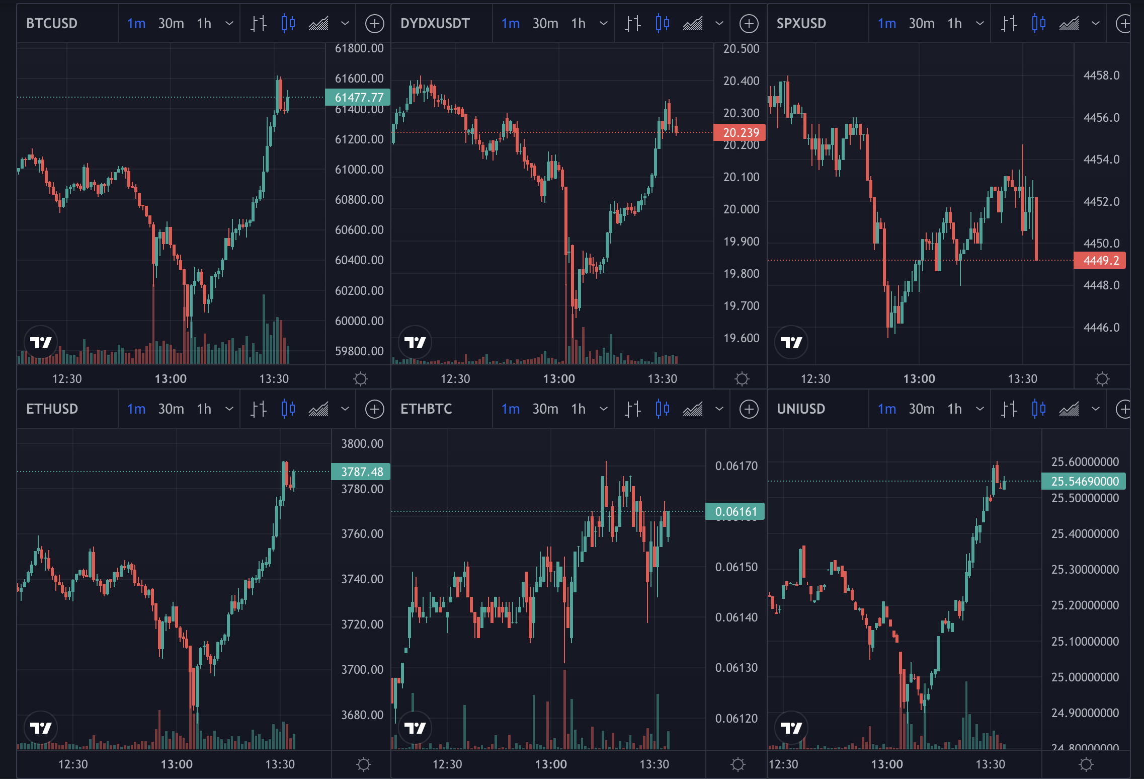 Bitcoin and crypto prices, Oct 2021